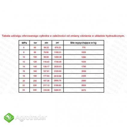 Cylinder hydrauliczny CN 40/630 L:870 skok 630 1-str działania - zdjęcie 2
