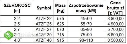 Agregat talerzowy zębaty falisty LEW, ROLMAPOL, Dziekan - zdjęcie 1